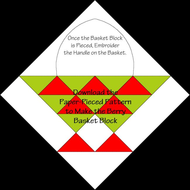 BerryBasketDiagram