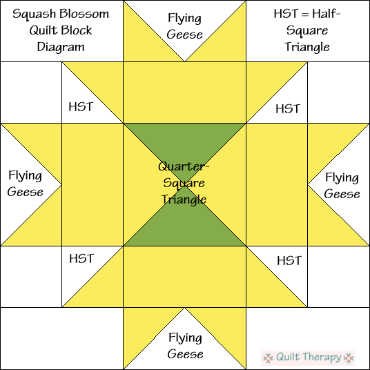 """Squash Blossom Block Diagram Free Pattern for 12"""" finished quilt block at QuiltTherapy.com!"""