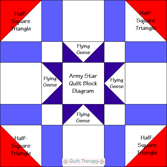 "Army Star Quilt Block Diagram Free Pattern for 12"" finished quilt block at QuiltTherapy.com!"
