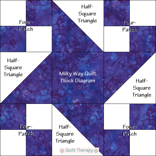 """Milky Way Quilt Block Diagram Free Pattern for 12"""" finished quilt block at QuiltTherapy.com!"""