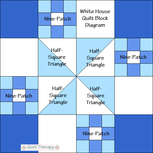 """White House Quilt Block Diagram Free Pattern for 12"""" finished quilt block at QuiltTherapy.com!"""