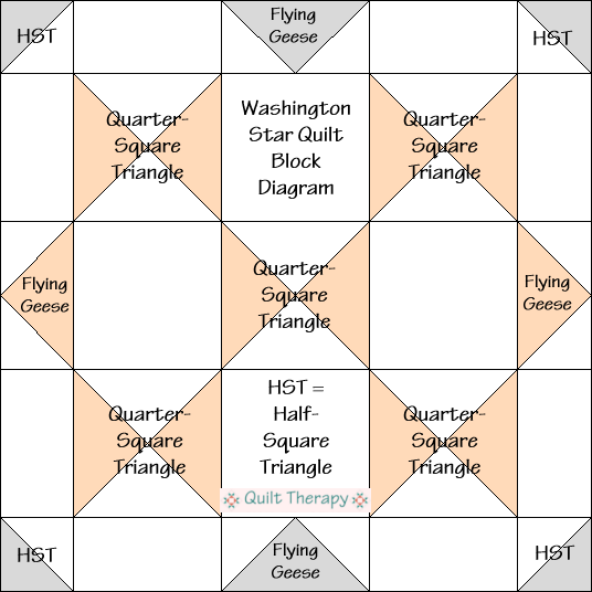 """Washington Star Quilt Block Diagram Free Pattern for 12"""" finished quilt block at QuiltTherapy.com!"""