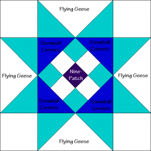 Eight Pointed Star Variation Quilt Block Diagram