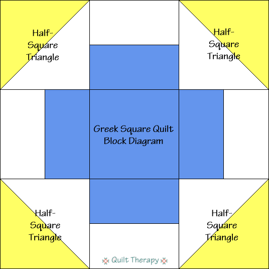 "Greek Square Quilt Block Diagram Free Pattern for 12"" finished quilt block at QuiltTherapy.com!"