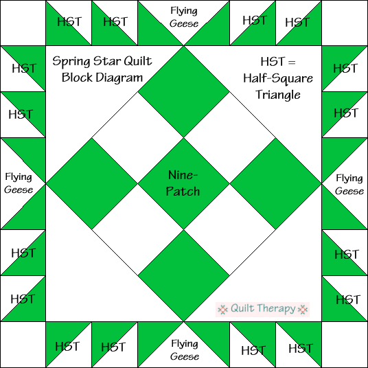 """Spring Star Quilt Block Diagram Free Pattern for 12"""" finished quilt block at QuiltTherapy.com!"""