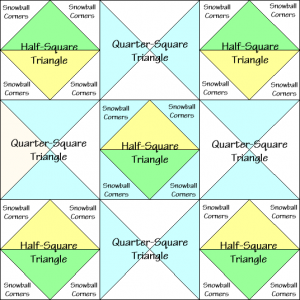 Ornate Star Variation Quilt Block Diagram