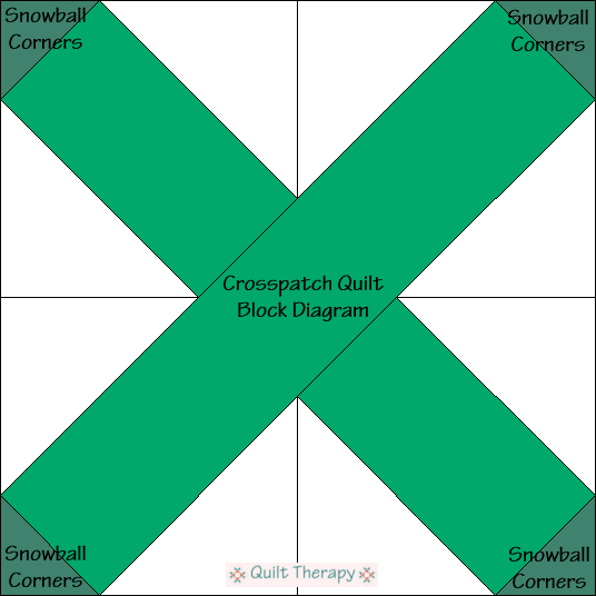 """Crosspatch Quilt Block Diagram Free Pattern for 12"""" finished quilt block at QuiltTherapy.com!"""