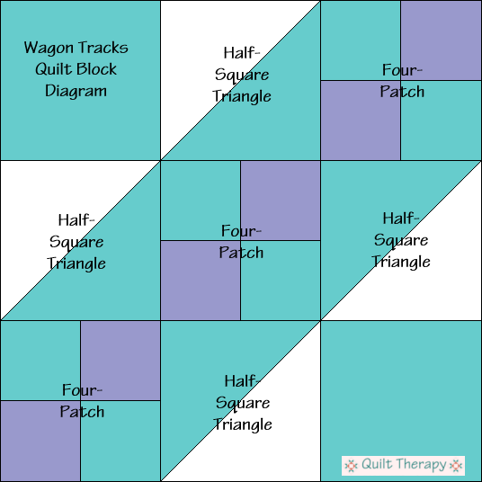 "Wagon Tracks Quilt Block Diagram Free Pattern for 12"" finished quilt block at QuiltTherapy.com!"