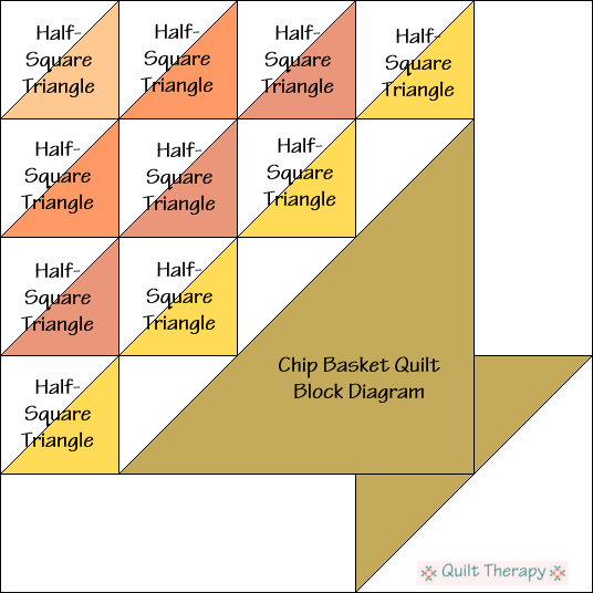"Chip Basket Quilt Block Diagram Free Pattern for 12"" finished quilt block at QuiltTherapy.com!"