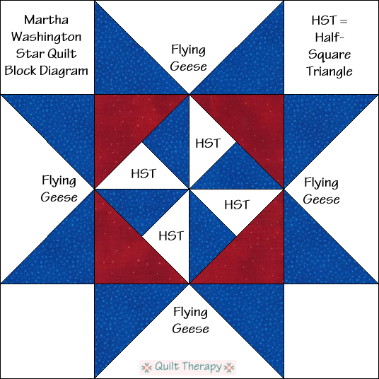 "Martha Washington Star Block Diagram Free Pattern for 12"" finished quilt block at QuiltTherapy.com!"
