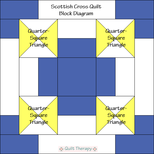 """Scottish Cross Quilt Block Diagram Free Pattern for 12"""" finished quilt block at QuiltTherapy.com!"""