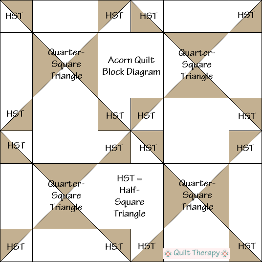 """Acorn Quilt Block Diagram Free Pattern for 12"""" finished quilt block at QuiltTherapy.com!"""