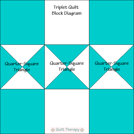 "Triplet Quilt Block Diagram Free Pattern for 12"" finished quilt block at QuiltTherapy.com!"