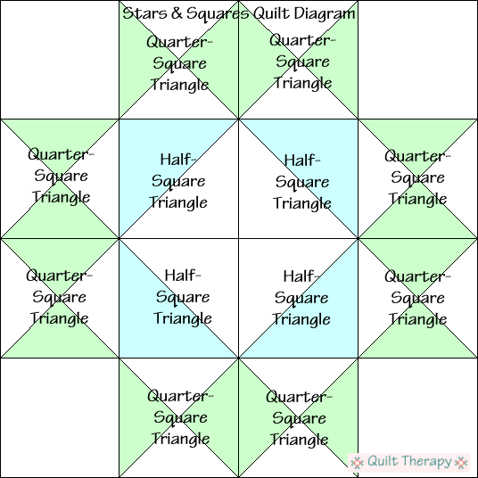 """Stars & Squares Quilt Block Diagram a Free Pattern for 12"""" finished quilt block at QuiltTherapy.com!"""
