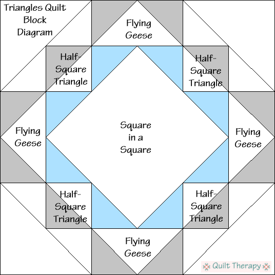 """Triangles Quilt Block Diagram a Free Pattern for 12"""" finished quilt block at QuiltTherapy.com!"""