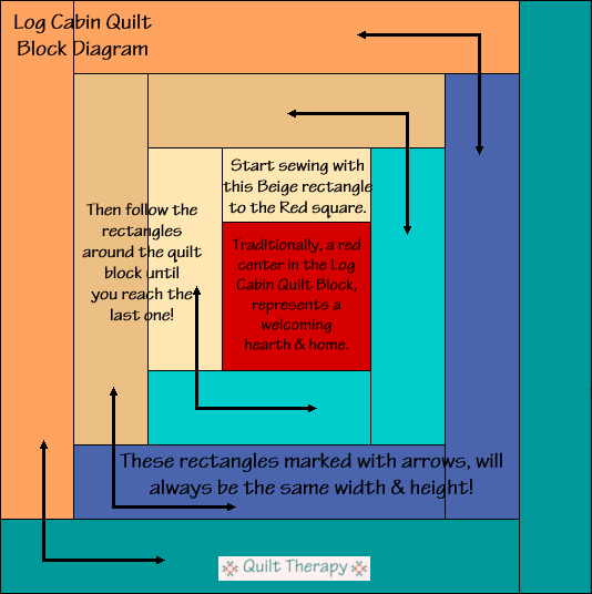 """Log Cabin Quilt Block Diagram a Free Pattern for 12"""" finished quilt block at QuiltTherapy.com!"""
