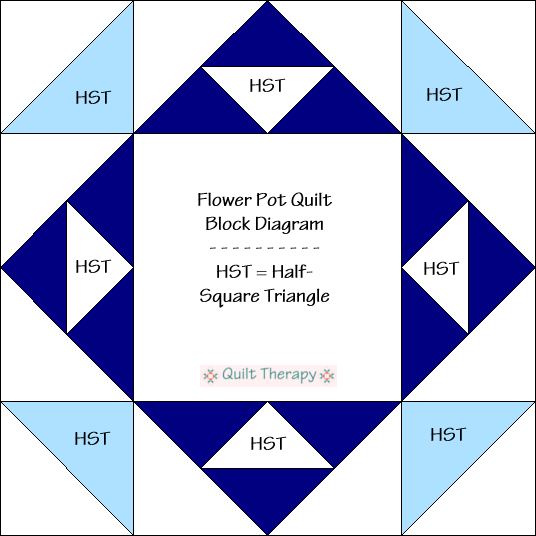 "Flower Pot Quilt Block Diagram Free Pattern for 12"" finished quilt block at QuiltTherapy.com!"