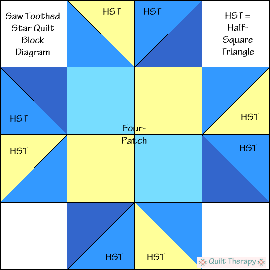 "Saw Toothed Star Quilt Block Diagram Free Pattern for 12"" finished quilt block at QuiltTherapy.com!"