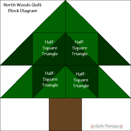 North Woods Quilt Block Diagram Free Pattern at QuiltTherapy.com!
