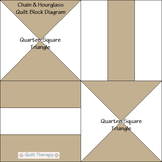 Chain & Hourglass Quilt Block Diagram Free Pattern at QuiltTherapy.com!