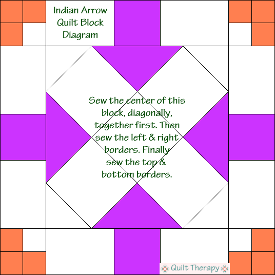 Indian Arrow Quilt Block Diagram Free Pattern at QuiltTherapy.com!