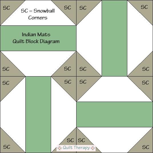 Indian Mats Quilt Block Diagram Free Pattern at QuiltTherapy.com!
