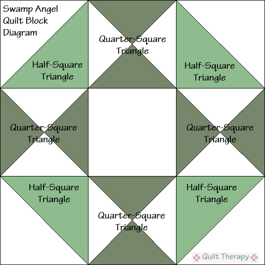 Swamp-Angel-Quilt-Block-Diagram