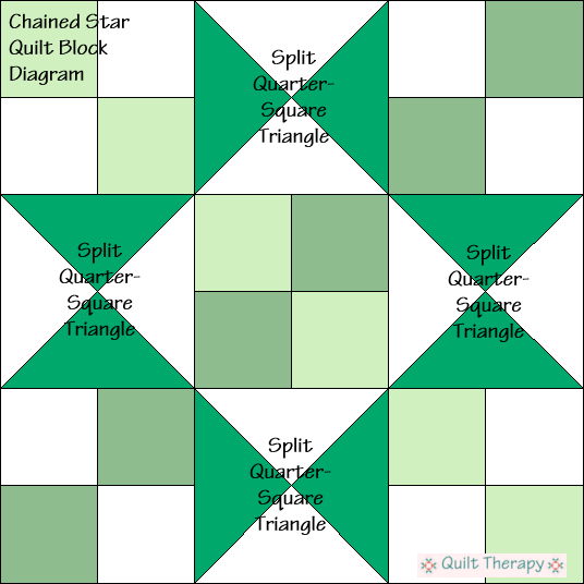 Chained Star Quilt Block Diagram Free Pattern at QuiltTherapy.com!