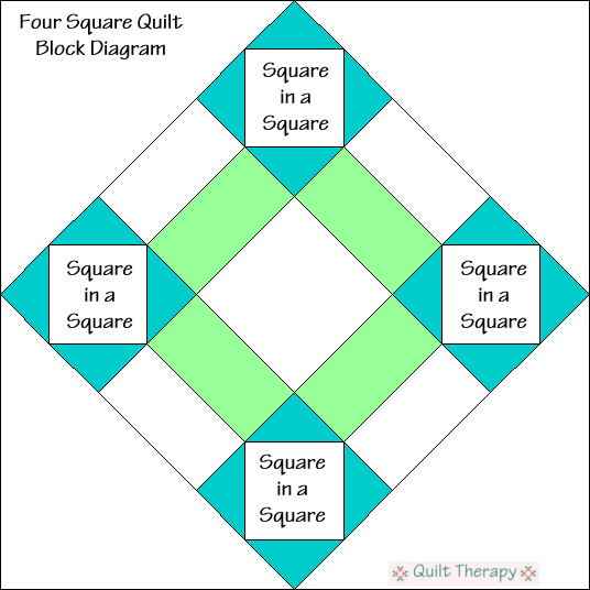 Four Squares Quilt Block Diagram Free Pattern at QuiltTherapy.com!