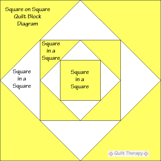 """Square in a Square Quilt Block Diagram is a Free Pattern for 12"""" finished quilt block at QuiltTherapy.com!"""