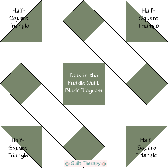 Toad in the Puddle Quilt Block Diagram Free Pattern at QuiltTherapy.com!