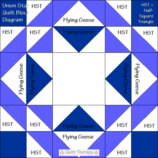 Union Star Quilt Block Diagram Free Pattern at QuiltTherapy.com!
