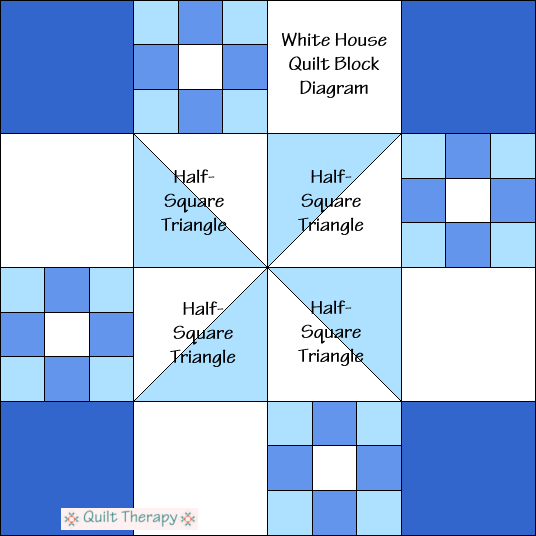 White House Quilt Block Diagram Free Pattern at QuiltTherapy.com!