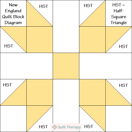 New England Quilt Block Diagram Free Pattern at QuiltTherapy.com!
