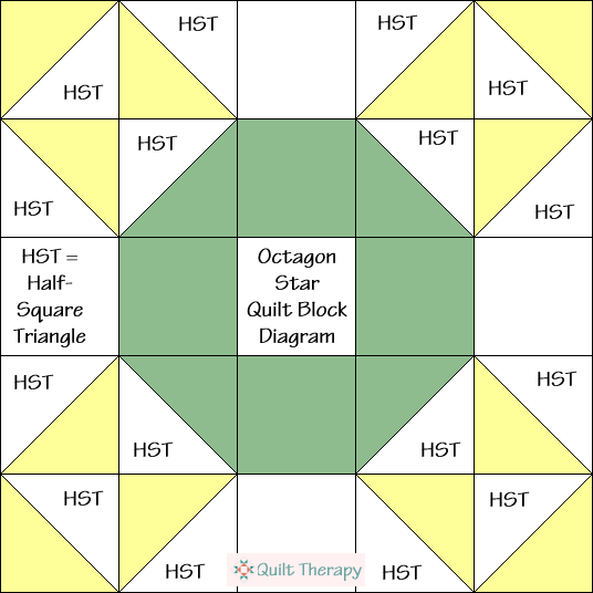 Octagon Star Quilt Block Diagram Free Pattern at QuiltTherapy.com!