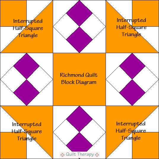 Richmond Quilt Block Diagram Free Pattern at QuiltTherapy.com!