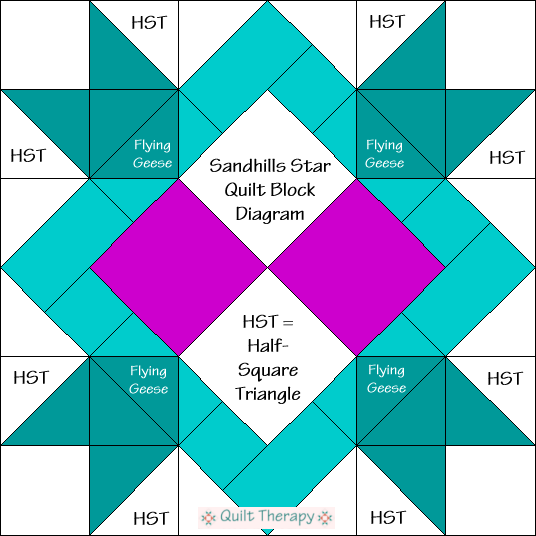 Sandhills Star Quilt Block Diagram Free Pattern at QuiltTherapy.com!