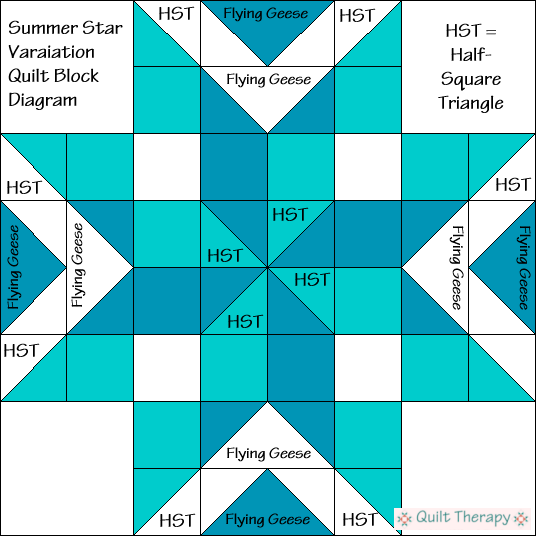 Summer Star Variation Quilt Block Diagram Free Pattern at QuiltTherapy.com!