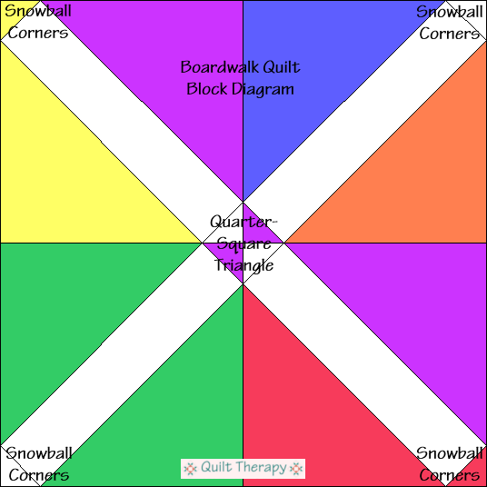 """Boardwalk Quilt Block Diagram is a Free Pattern for 12"""" finished quilt block at QuiltTherapy.com!"""