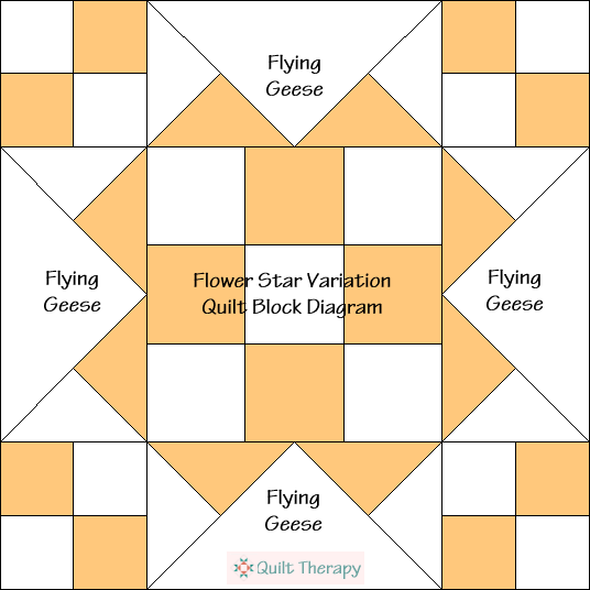 Flower Star Quilt Block Diagram Free Pattern at QuiltTherapy.com!