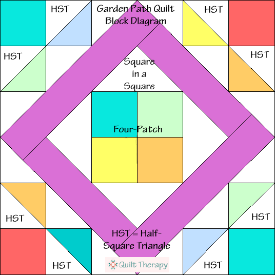 """Garden Path Quilt Block Diagram is a Free Pattern for 12"""" finished quilt block at QuiltTherapy.com!"""