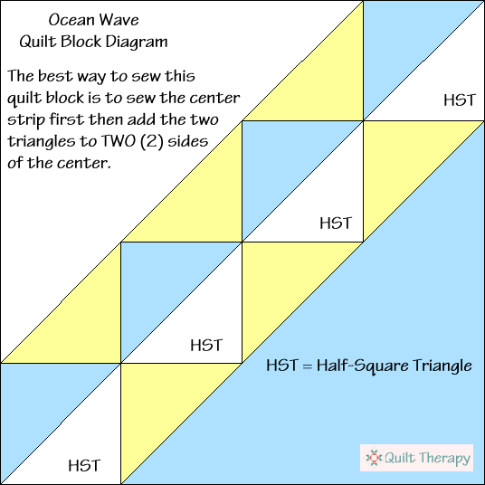 Ocean Waves Quilt Block Diagram Free Pattern at QuiltTherapy.com!
