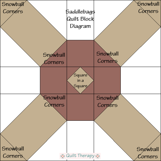 """Saddlebags Quilt Block Diagram is a Free Pattern for 12"""" finished quilt block at QuiltTherapy.com!"""