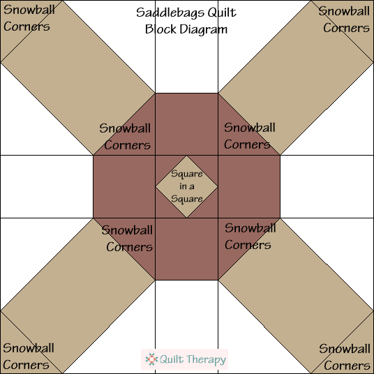 Saddlebags Quilt Block Diagram Free Pattern at QuiltTherapy.com!