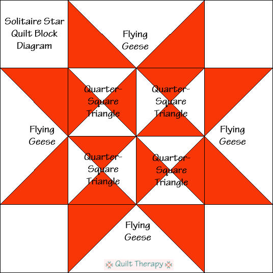 """Solitaire Star Quilt Block Diagram Free Pattern for 12"""" finished quilt block at QuiltTherapy.com!"""