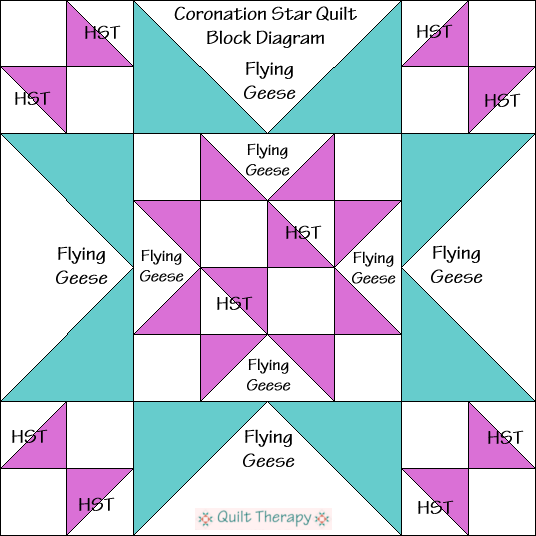 "Coronation Star Quilt Block Diagram Free Pattern for 12"" finished quilt block at QuiltTherapy.com!"