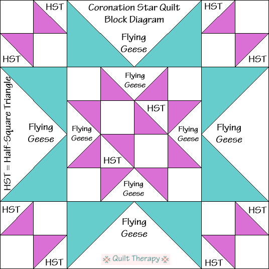Coronation Star Variation Quilt Block Diagram Free Pattern at QuiltTherapy.com!