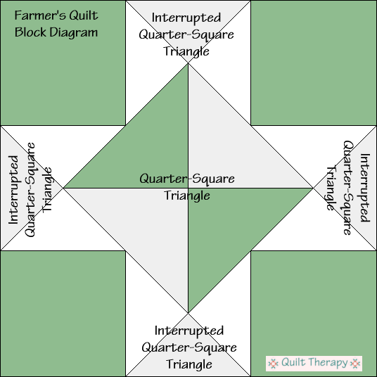 "Farmer's Quilt Block Diagram Free Pattern for 12"" finished quilt block at QuiltTherapy.com!"