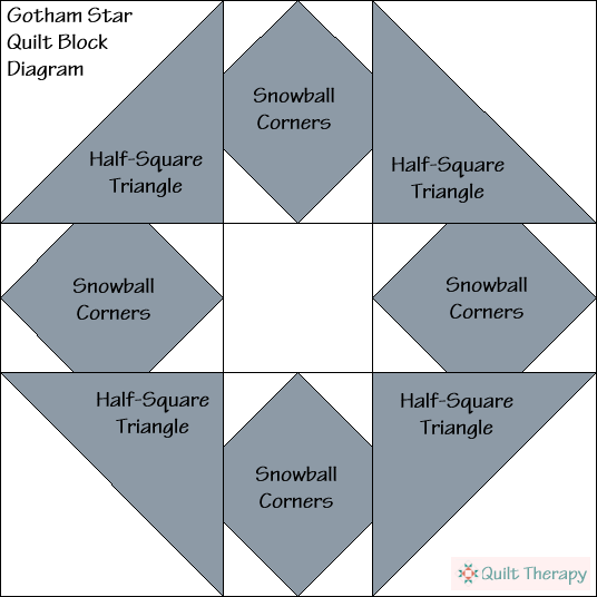 Gotham Star Quilt Block Diagram Free Pattern at QuiltTherapy.com!