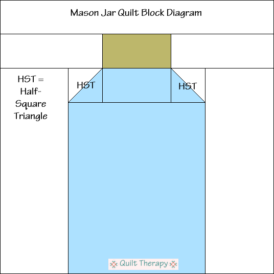 """Mason Jar Quilt Block Diagram Free Pattern for 12"""" finished quilt block at QuiltTherapy.com!"""
